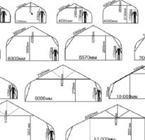 Оптимальные размеры теплицы из поликарбоната